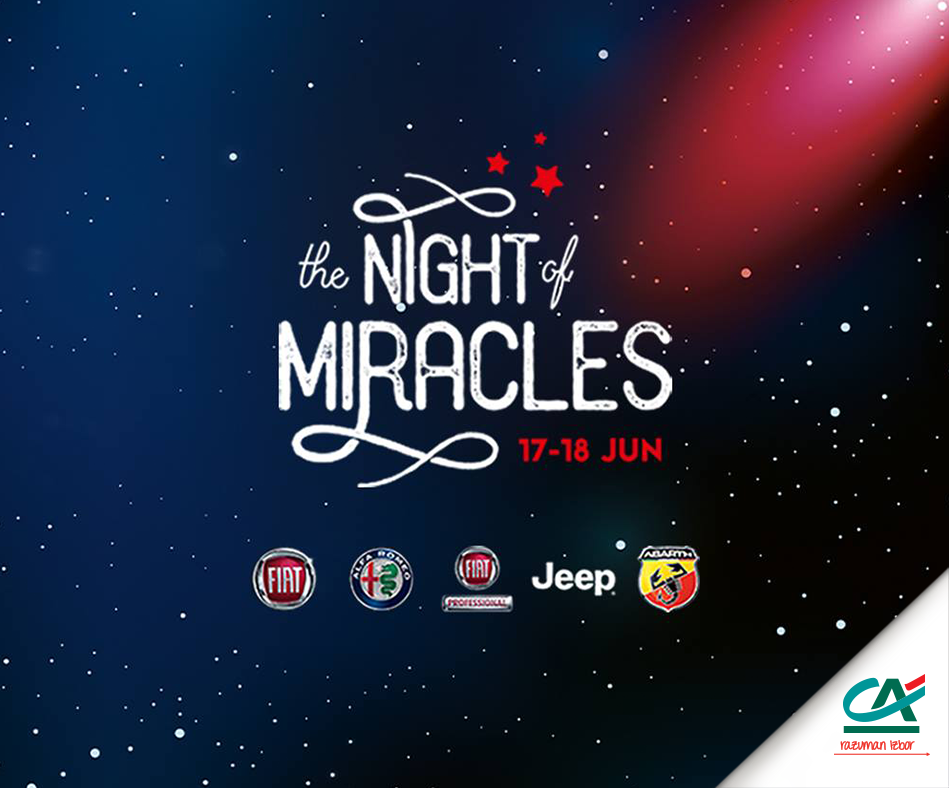 Kreditna ponuda za Night of Miracles<